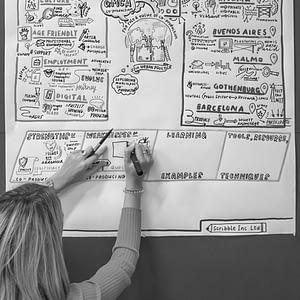 Creative documentation of an international policy exchange workshop